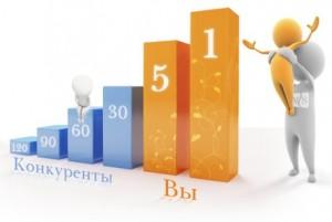 грамотный подход к созданию сайтов