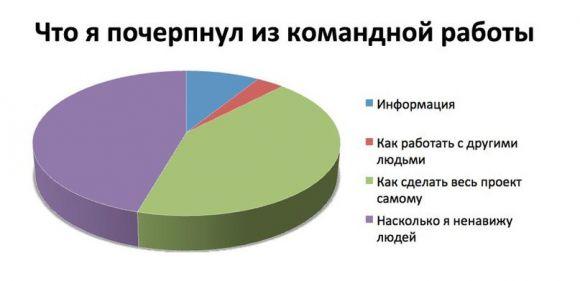 http://www.movillo.ru/blog/wp-content/uploads/2012/04/c7f0a179b96495c6f74ed1cea26e990f.jpg
